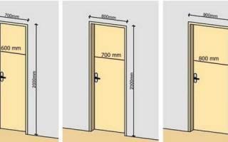 Стандартные и оптимальные размеры дверных проемов