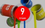 Какая краска для потолка лучше: сравнение видов и обзор популярных марок