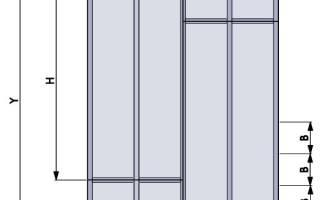 Как самому рассчитать гипсокартон на стены комнаты?