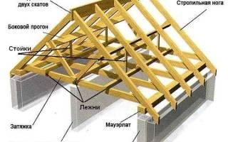 Строительство стропильной системы двускатной крыши