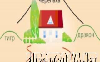 Фен шуй дома и участка