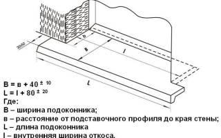 Подоконник в интерьере кухни, гостиной, спальни: схемы (фото и видео)
