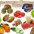 Как правильно похудеть, кушая маленькими порциями