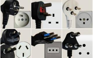 Основные виды электрических розеток